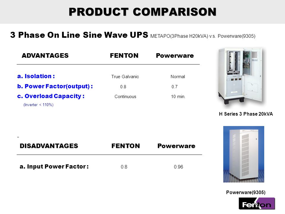 PRODUCT COMPARISON 3 Phase On Line Sine Wave UPS METAPO(3Phase H20kVA) v.s. Powerware(9305) FENTON Powerware.