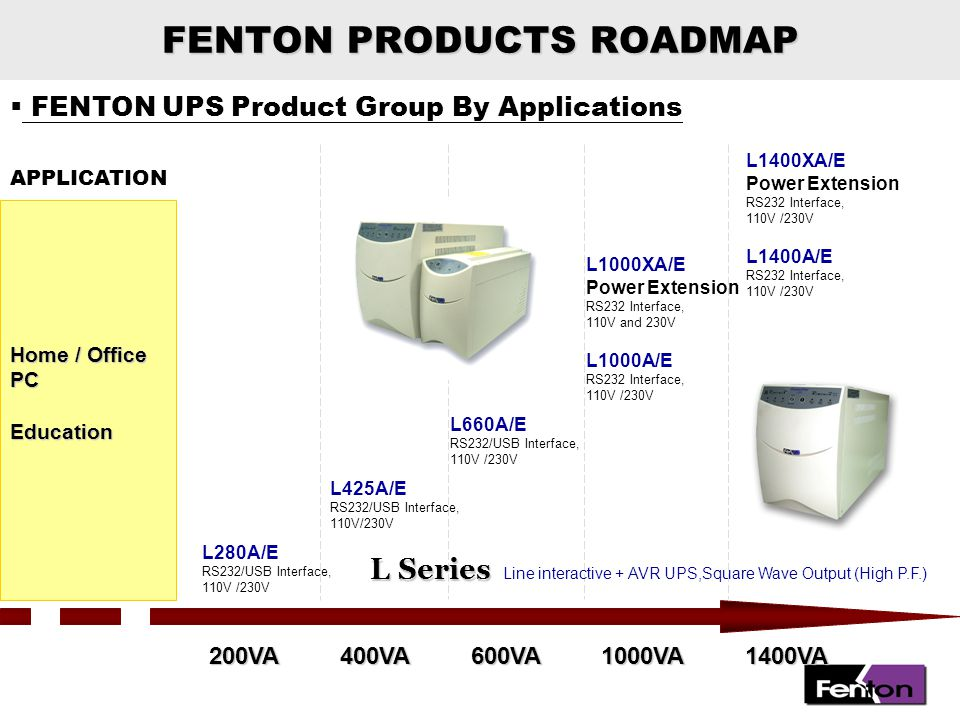 FENTON PRODUCTS ROADMAP