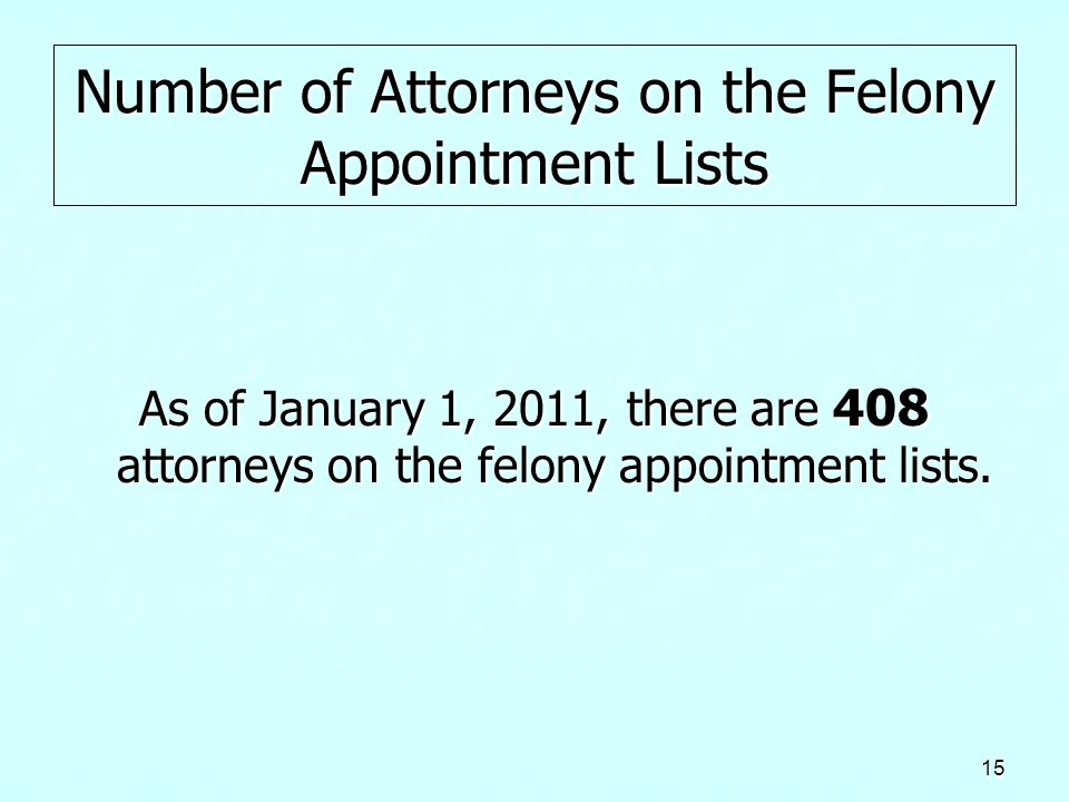Number of Attorneys on the Felony Appointment Lists