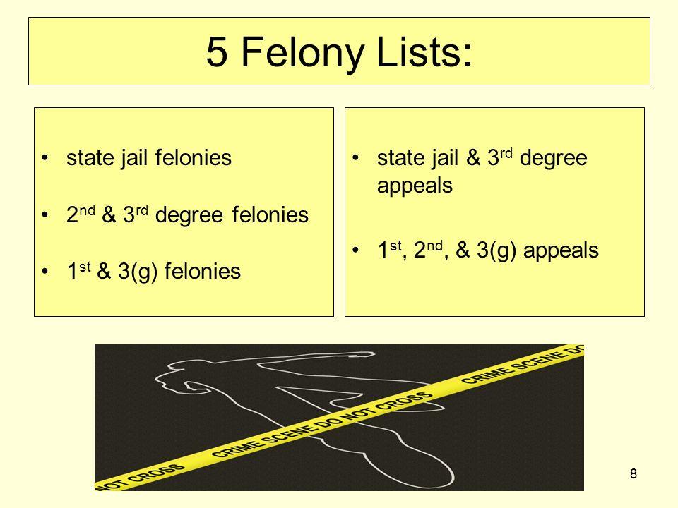 5 Felony Lists: state jail felonies 2nd & 3rd degree felonies