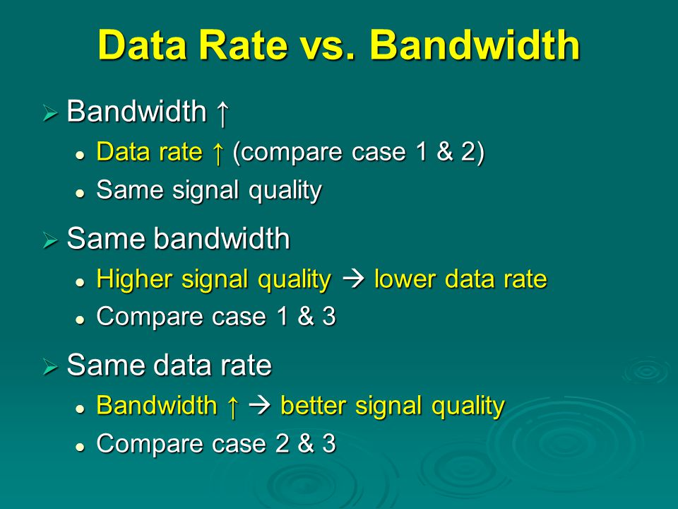 Data Rate vs. Bandwidth Bandwidth ↑ Same bandwidth Same data rate
