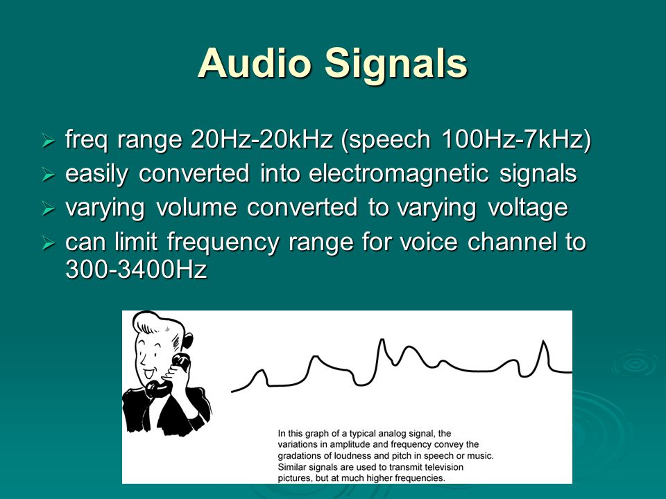 Audio Signals freq range 20Hz-20kHz (speech 100Hz-7kHz)