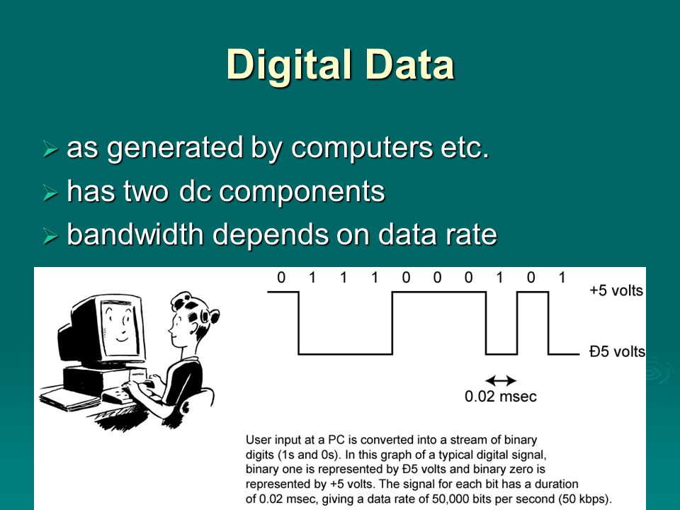 Digital Data as generated by computers etc. has two dc components