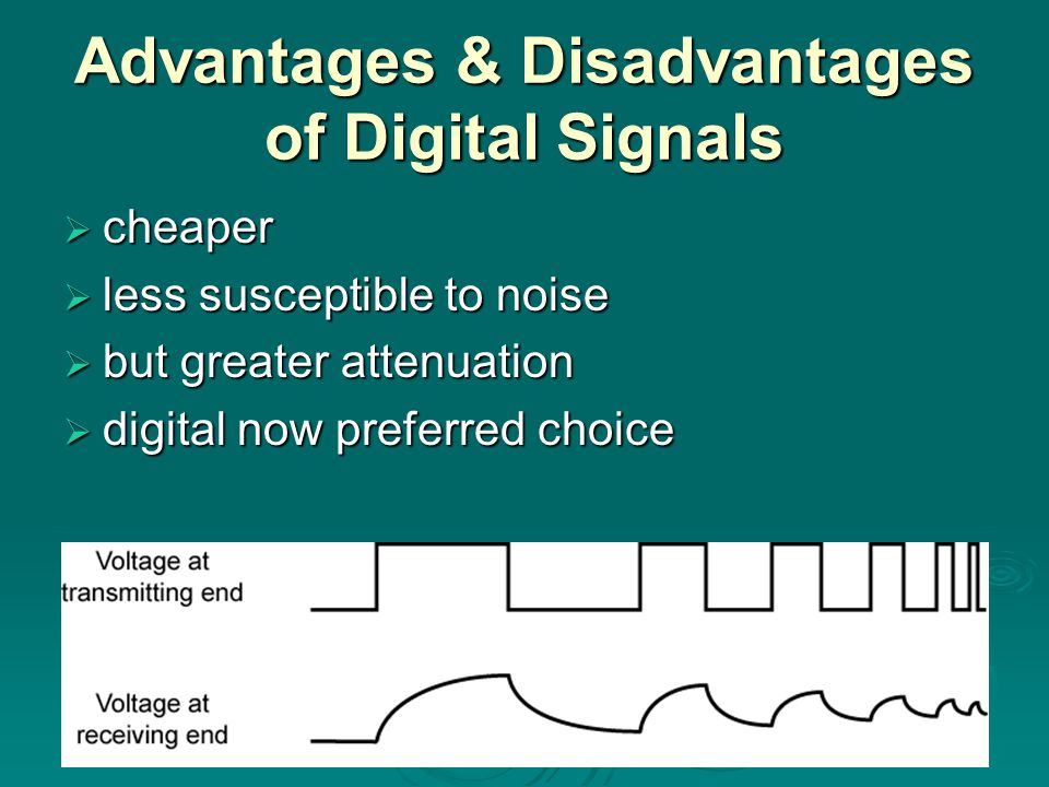 Advantages & Disadvantages of Digital Signals