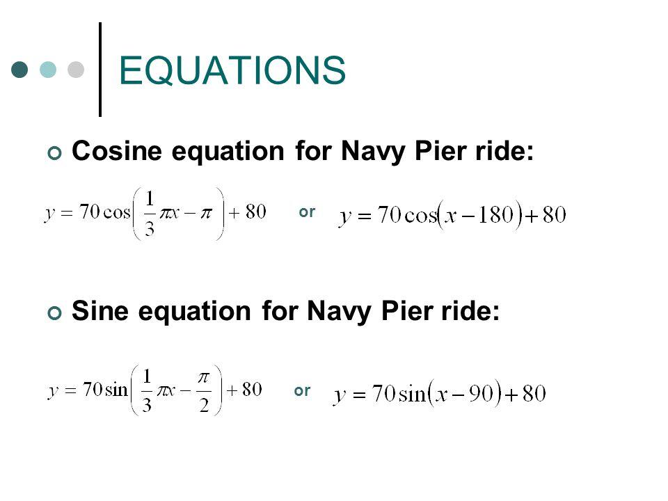 EQUATIONS Cosine equation for Navy Pier ride: