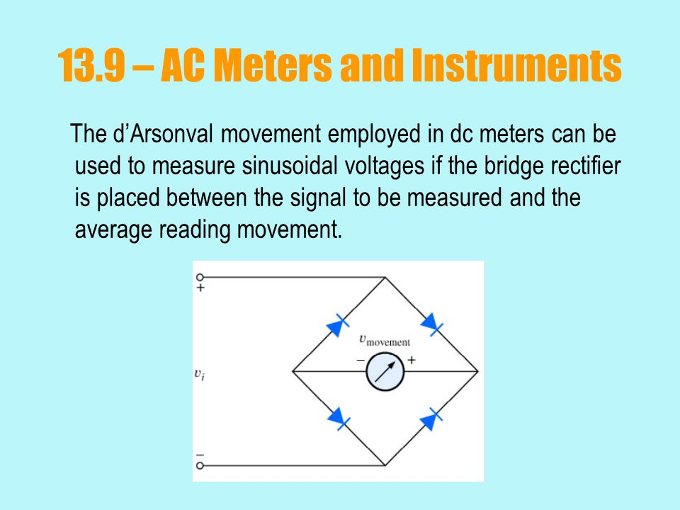 13.9 – AC Meters and Instruments