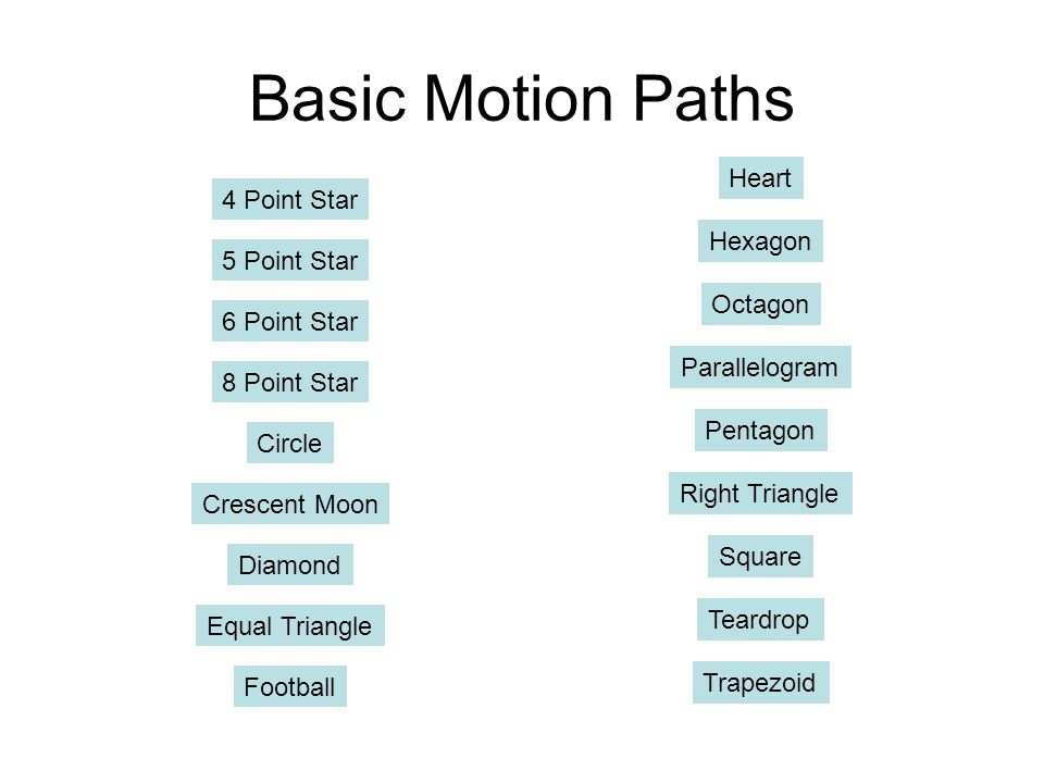 Basic Motion Paths Heart 4 Point Star Hexagon 5 Point Star Octagon