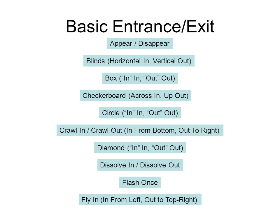 Basic Entrance/Exit Appear / Disappear