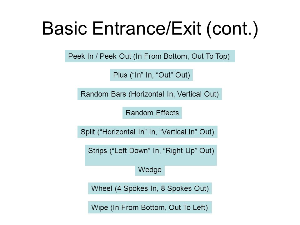 Basic Entrance/Exit (cont.)