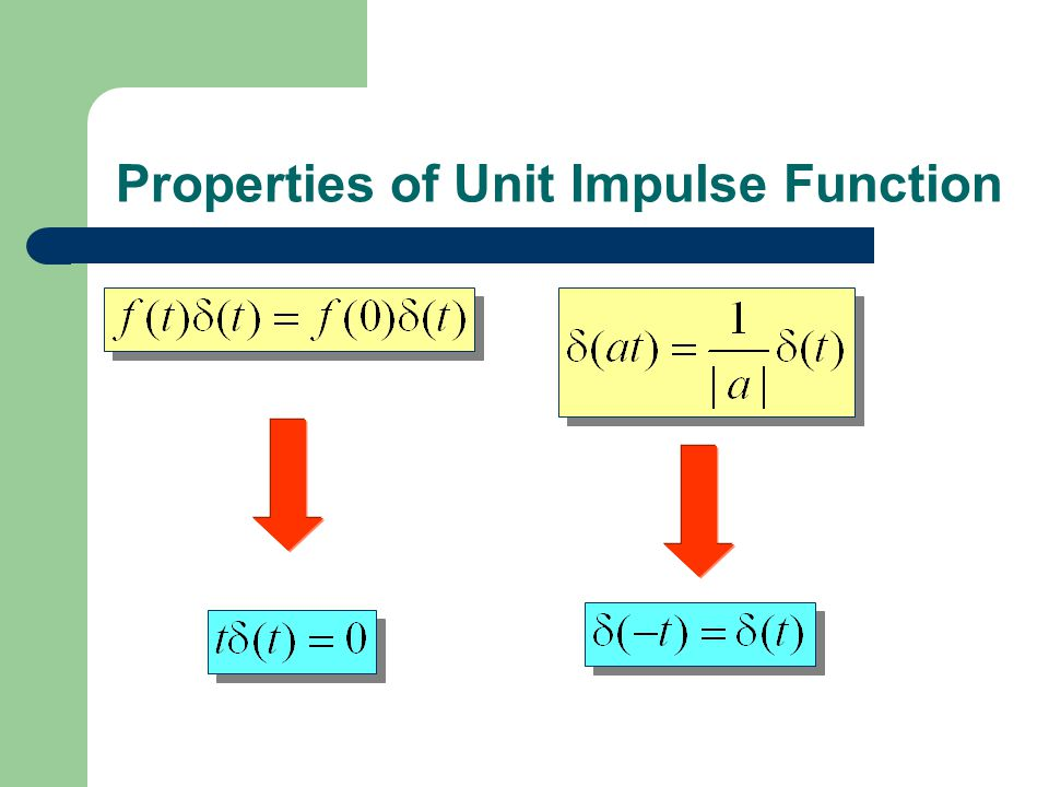 Properties of Unit Impulse Function