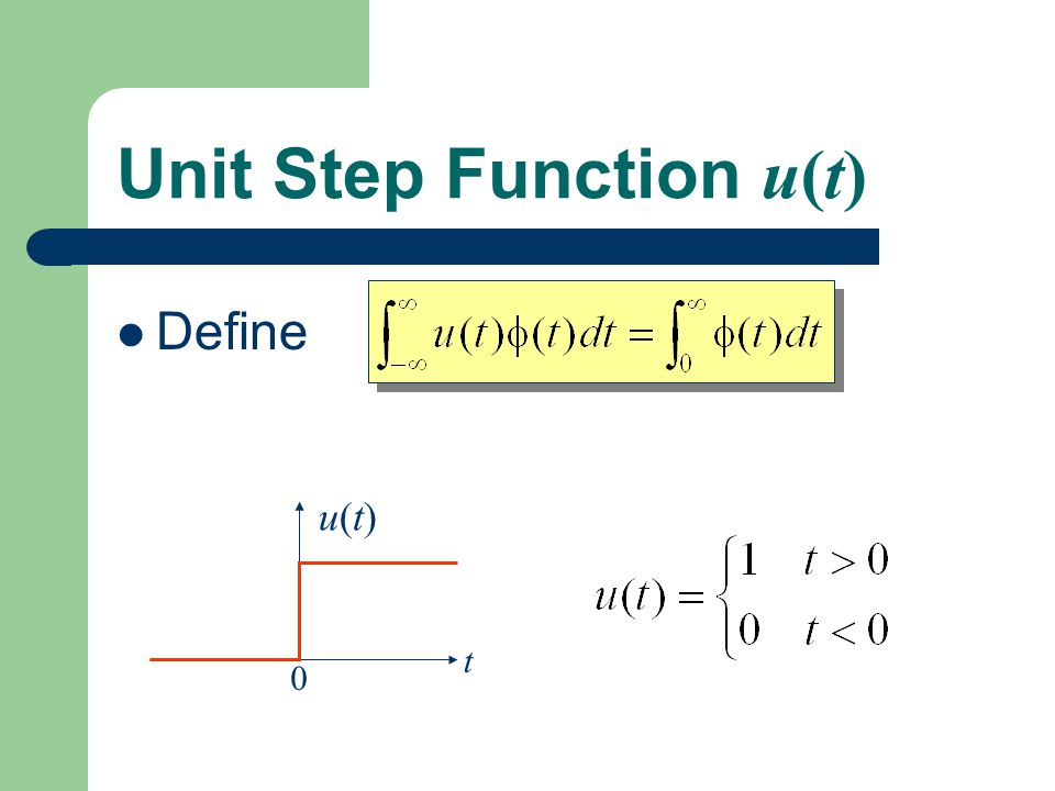 Unit Step Function u(t)