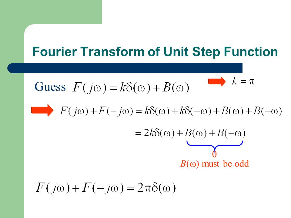 Fourier Transform of Unit Step Function