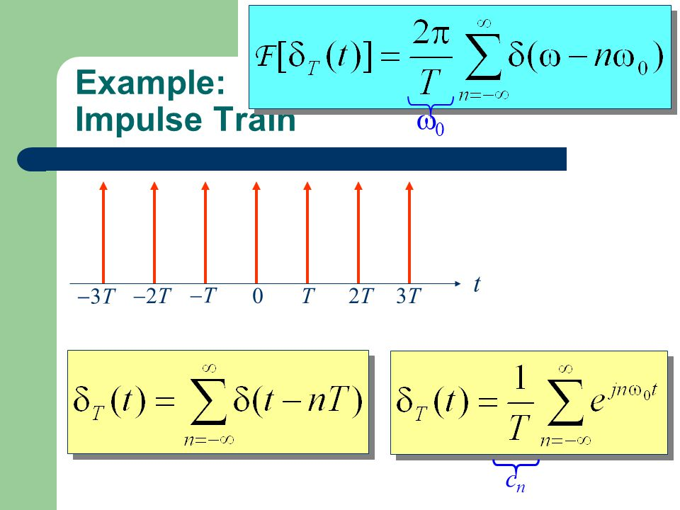 Example: Impulse Train