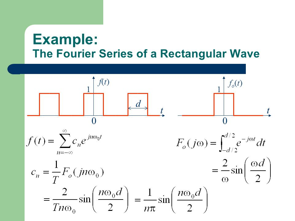 Example: The Fourier Series of a Rectangular Wave