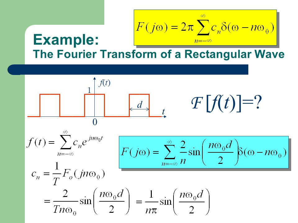 Example: The Fourier Transform of a Rectangular Wave