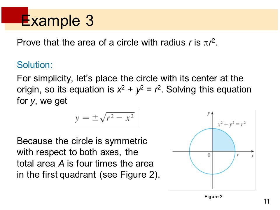 Example 3 Prove that the area of a circle with radius r is r2.
