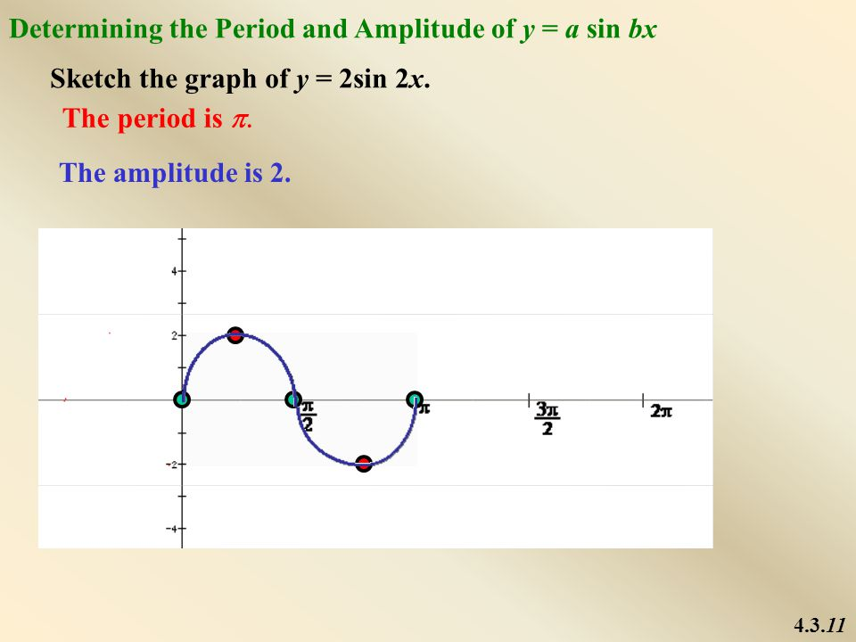 Determining the Period and Amplitude of y = a sin bx