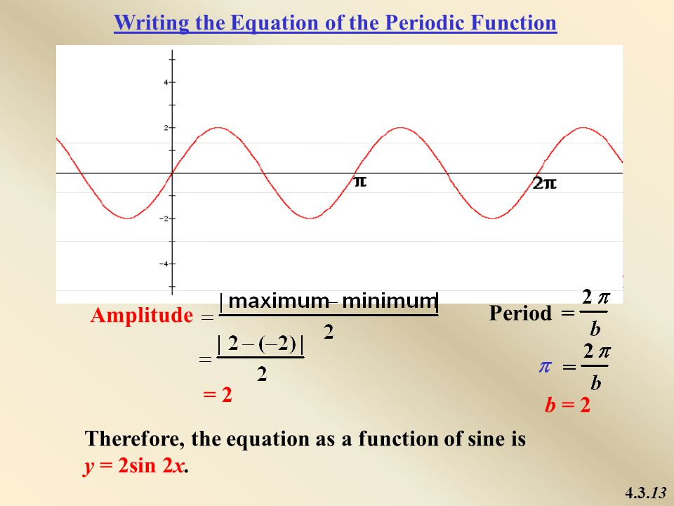 Writing the Equation of the Periodic Function