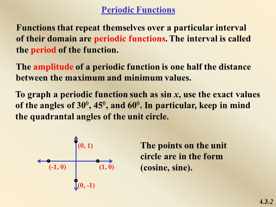 Functions that repeat themselves over a particular interval