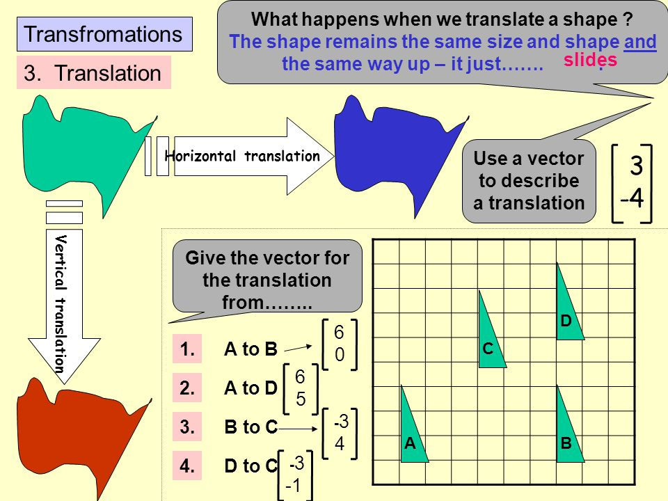 3 -4 Transfromations 3. Translation Vertical translation