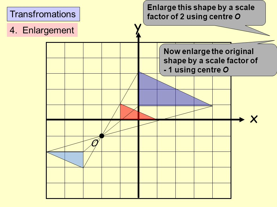 y x Transfromations 4. Enlargement O Enlarge this shape by a scale