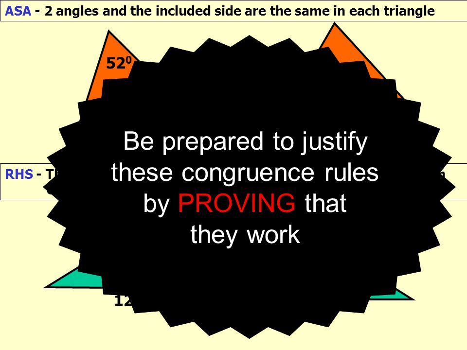 these congruence rules