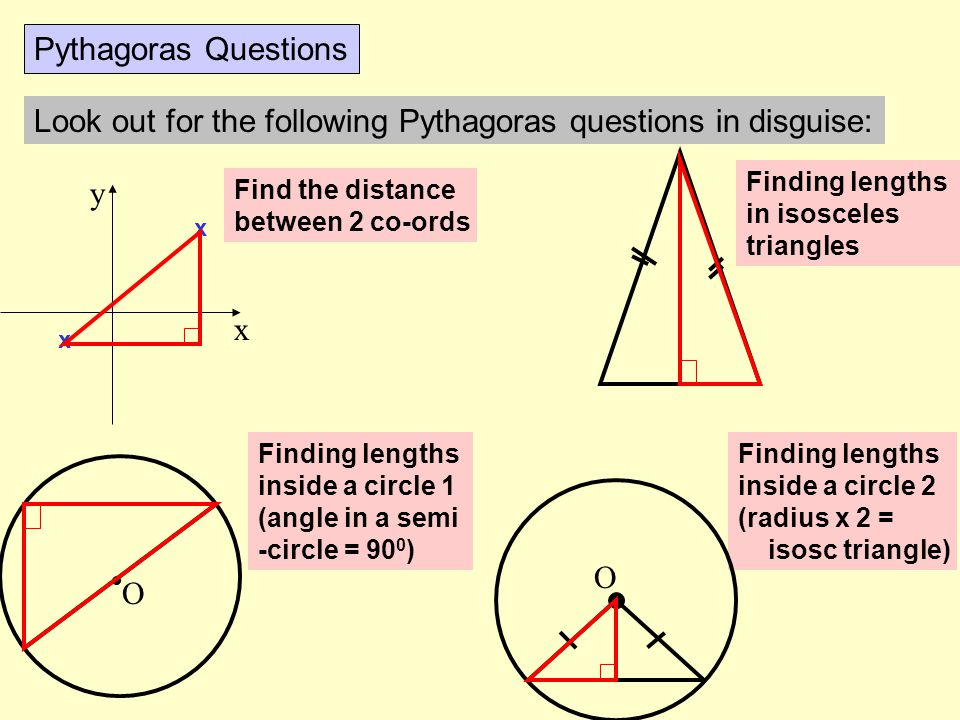 Look out for the following Pythagoras questions in disguise: