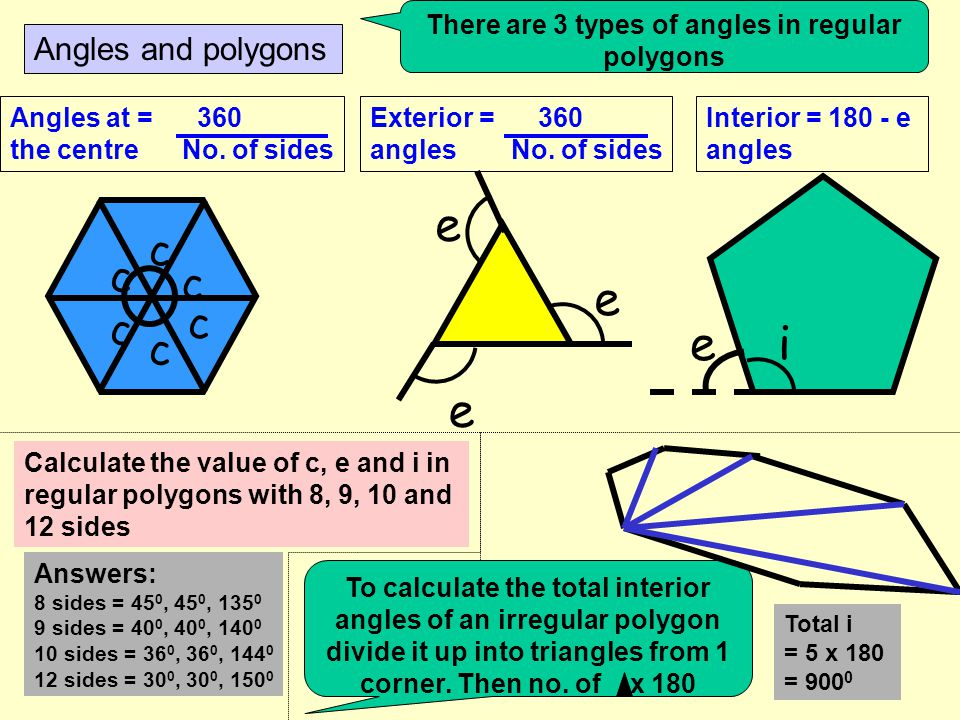 There are 3 types of angles in regular polygons