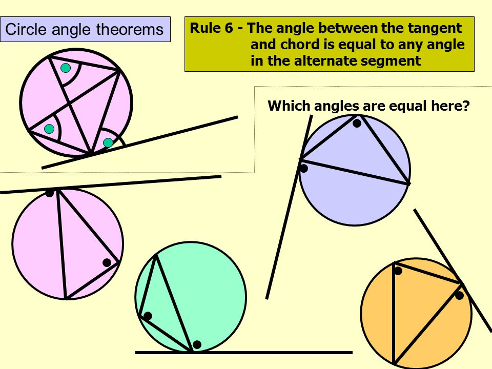 Circle angle theorems Rule 6 - The angle between the tangent