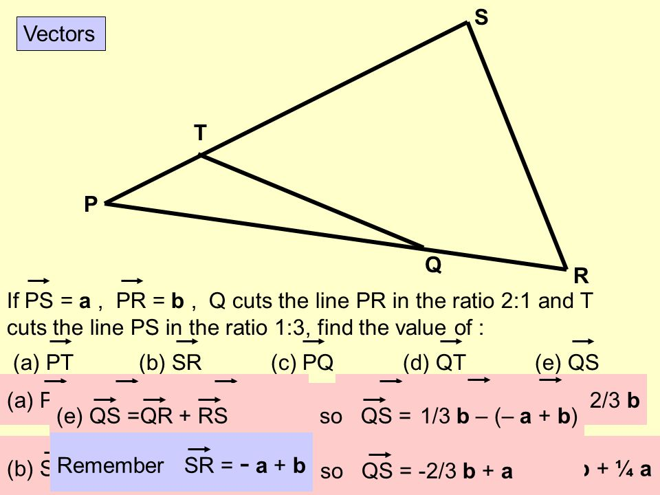 P Q. R. S. T. Vectors. If PS = a , PR = b , Q cuts the line PR in the ratio 2:1 and T cuts the line PS in the ratio 1:3, find the value of :