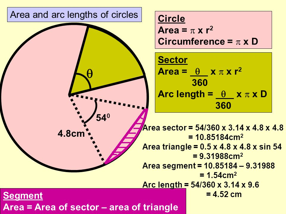  Area and arc lengths of circles Circle Area =  x r2