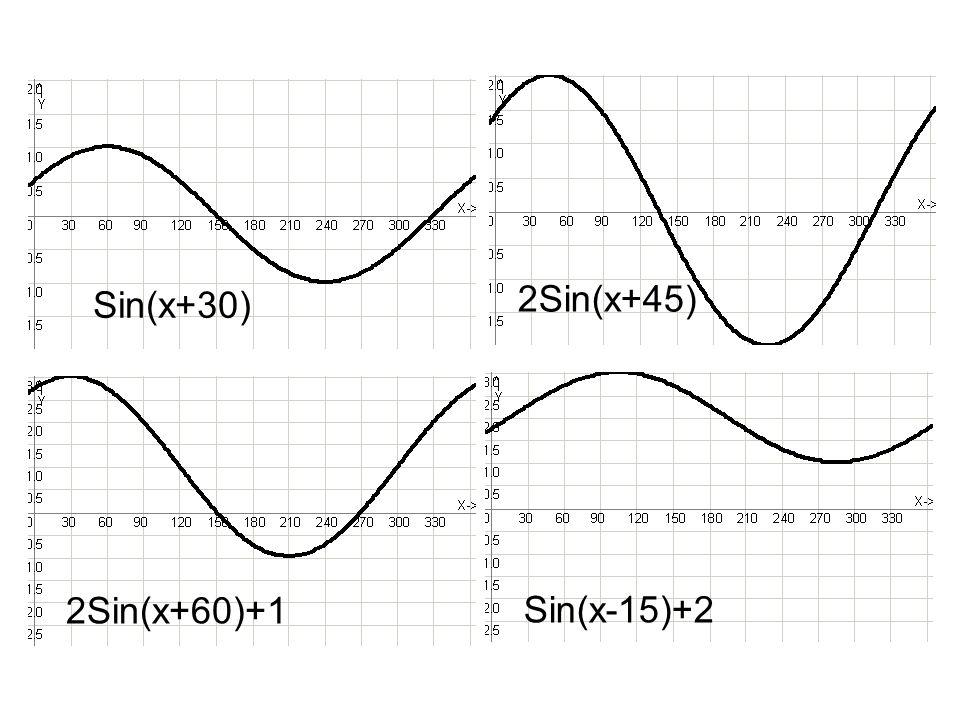 2Sin(x+45) Sin(x+30) 2Sin(x+60)+1 Sin(x-15)+2