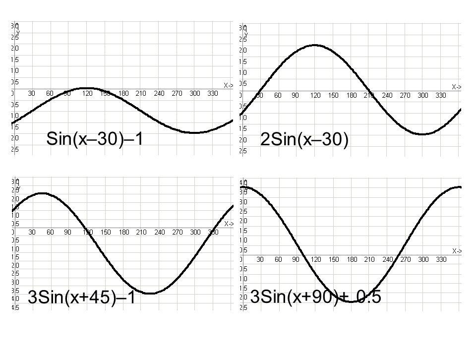 Sin(x–30)–1 2Sin(x–30) 3Sin(x+45)–1 3Sin(x+90)+ 0.5