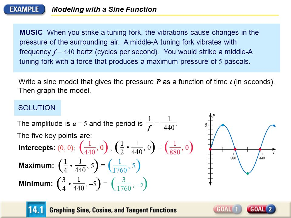 ( ) ( ) ( ) ( ) ( ) ( ) Modeling with a Sine Function