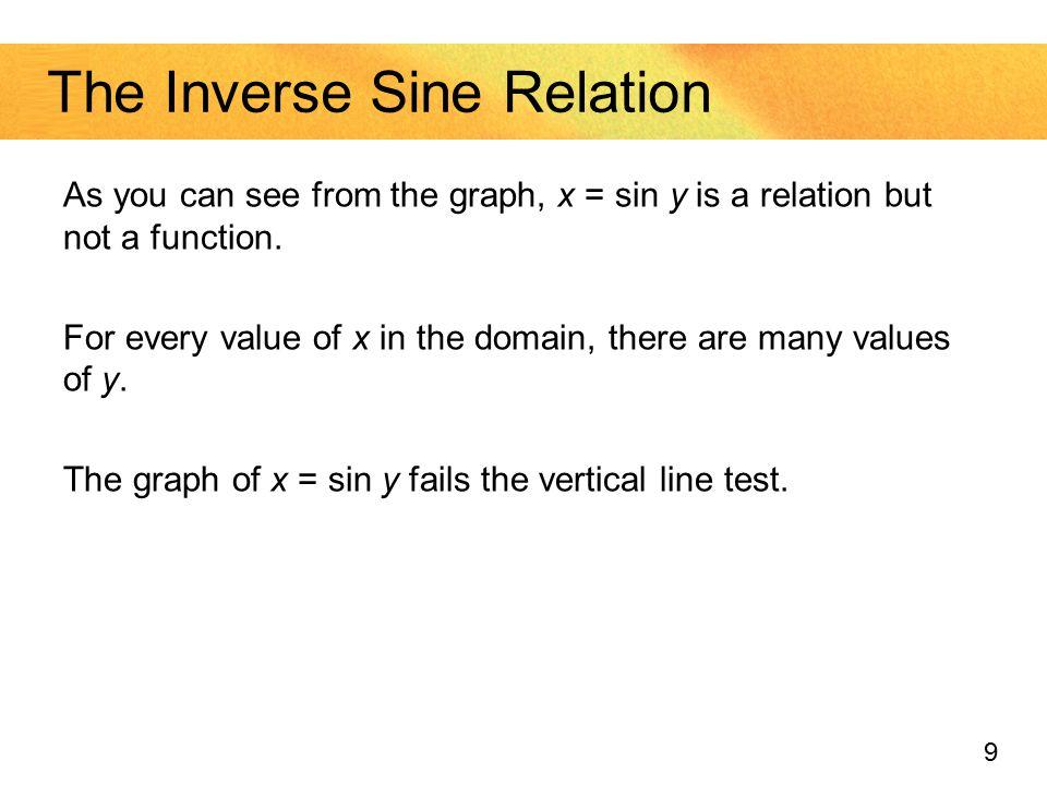 The Inverse Sine Relation
