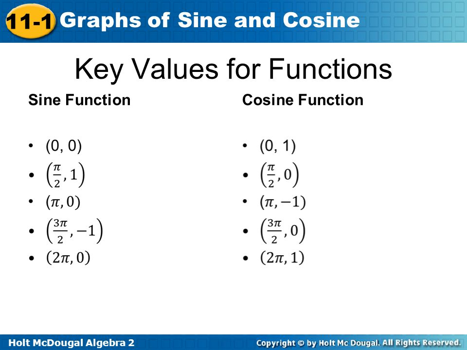 Key Values for Functions