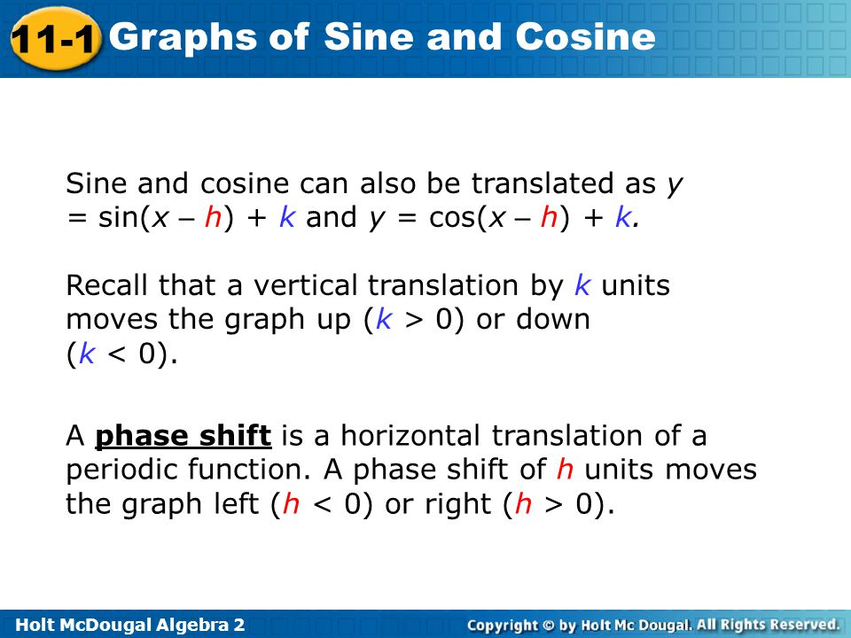 Sine and cosine can also be translated as y = sin(x – h) + k and y = cos(x – h) + k.