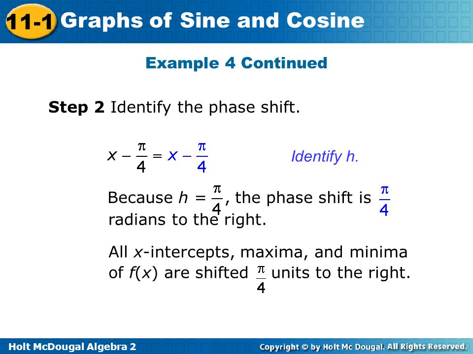 Example 4 Continued Step 2 Identify the phase shift. Identify h. Because h = the phase shift is.