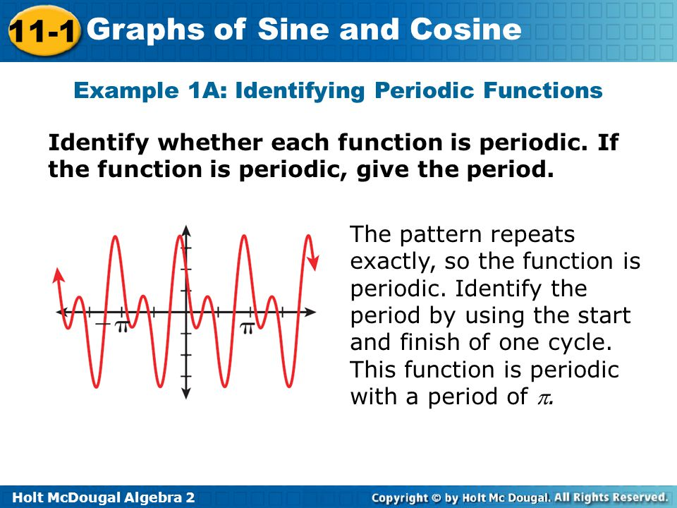 Example 1A: Identifying Periodic Functions