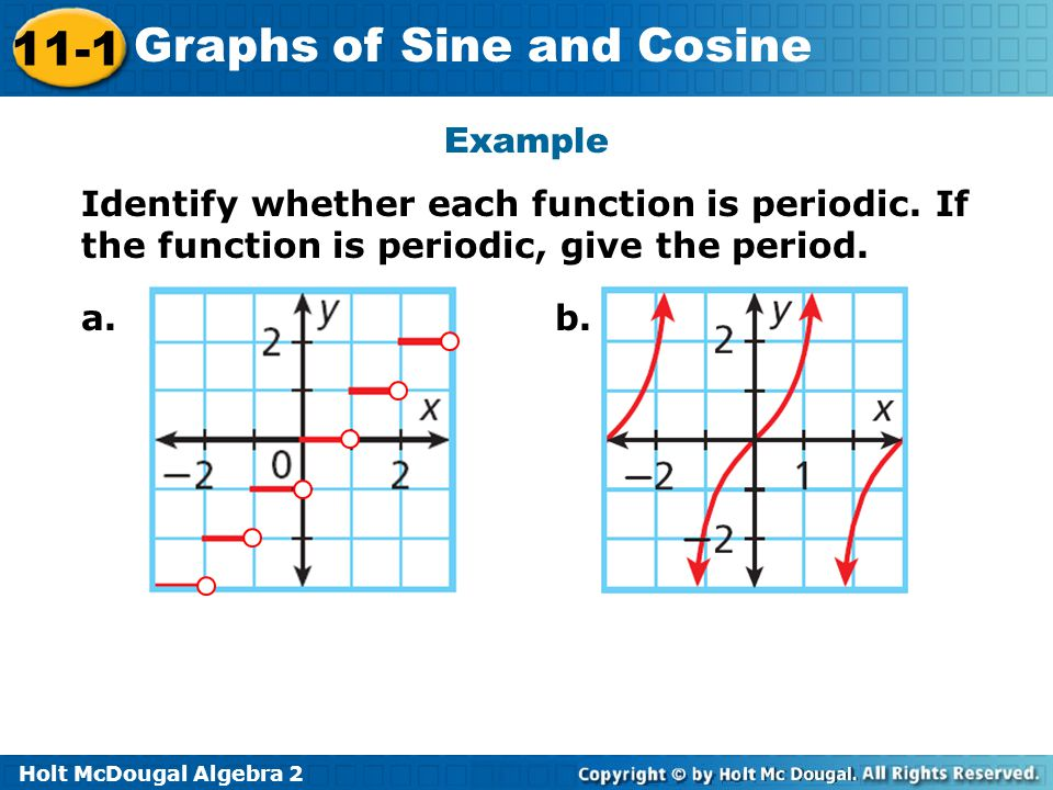 Example Identify whether each function is periodic. If the function is periodic, give the period. a.