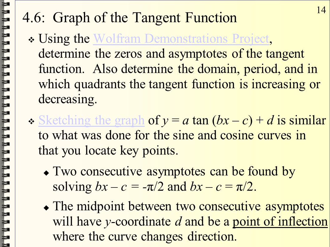 4.6: Graph of the Tangent Function