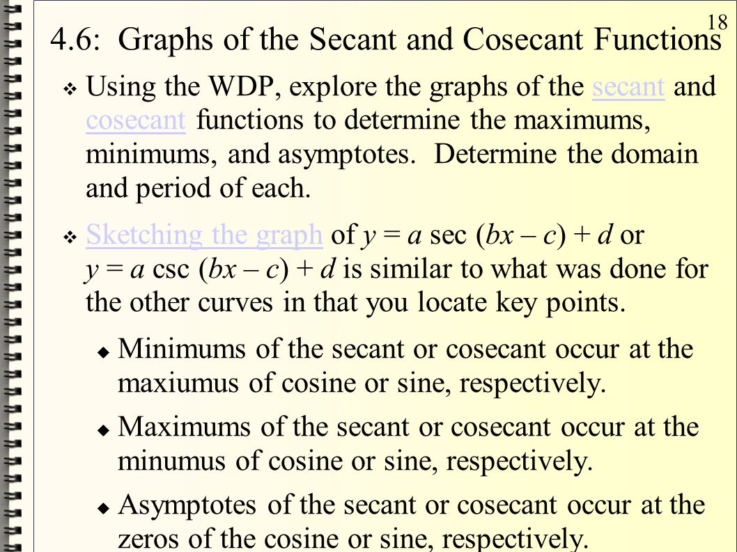 4.6: Graphs of the Secant and Cosecant Functions