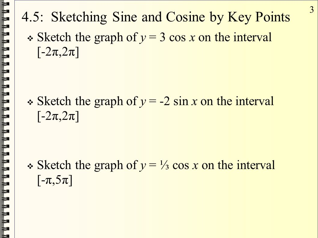 4.5: Sketching Sine and Cosine by Key Points