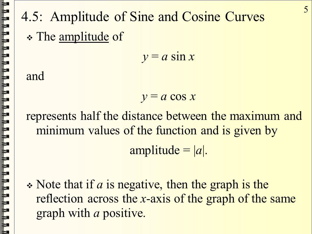 4.5: Amplitude of Sine and Cosine Curves