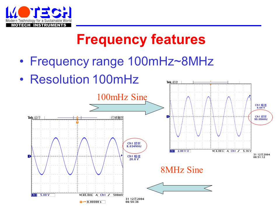 Frequency features Frequency range 100mHz~8MHz Resolution 100mHz