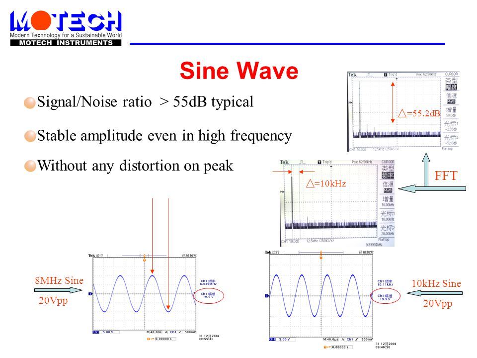 Sine Wave Signal/Noise ratio > 55dB typical