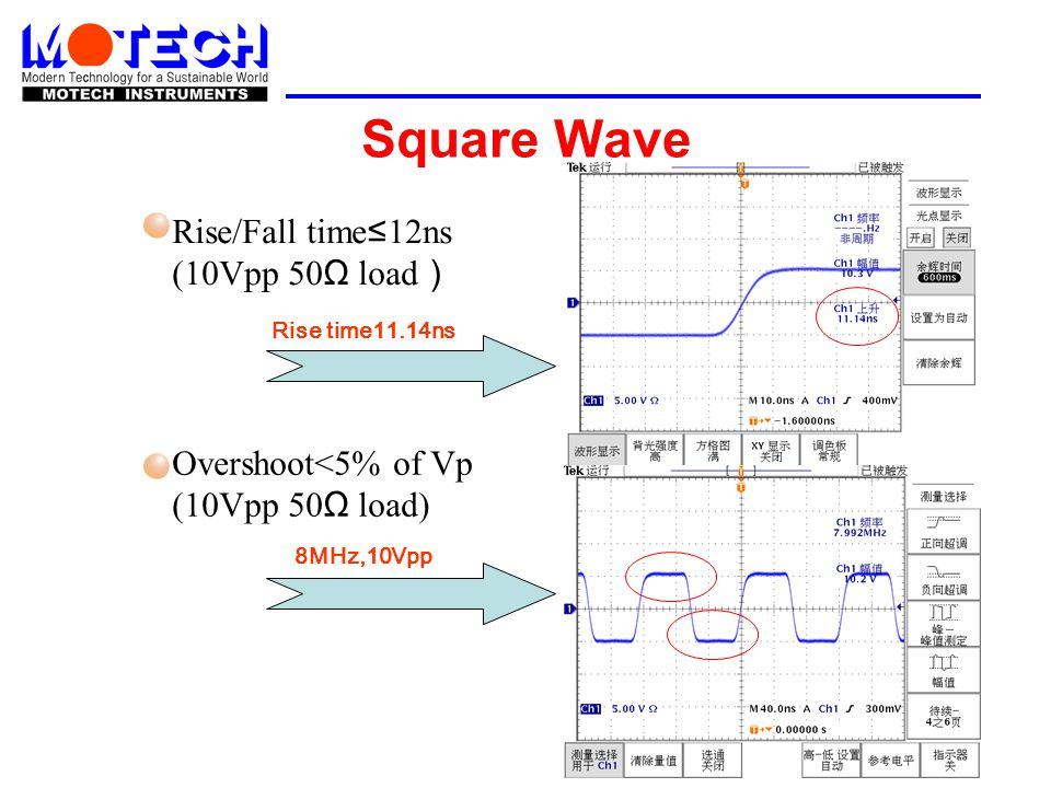 Square Wave Rise/Fall time≤12ns (10Vpp 50Ω load)