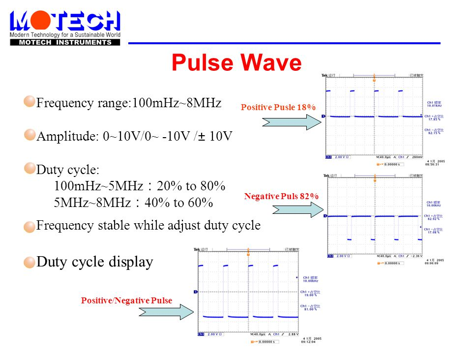 Pulse Wave Duty cycle display Frequency range:100mHz~8MHz