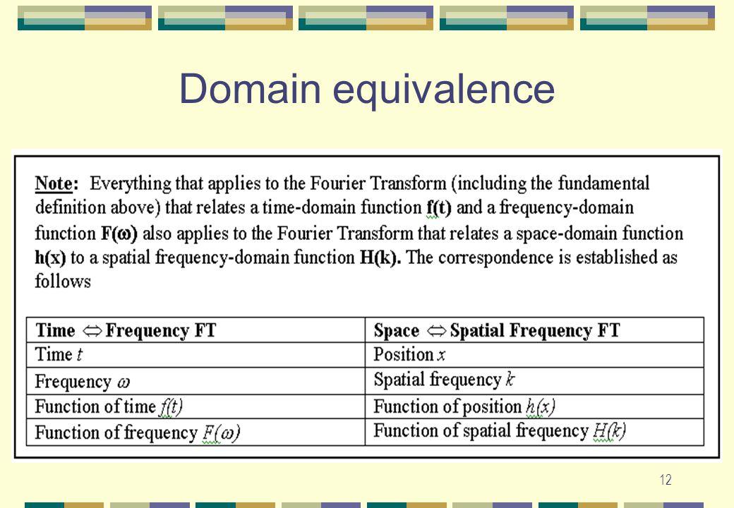 Domain equivalence