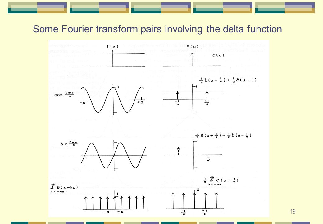 Some Fourier transform pairs involving the delta function